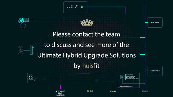 Example of ultimate hybrid solution by Huisfit v5